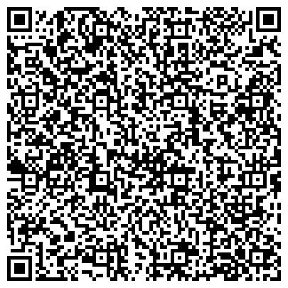 QR-код с контактной информацией организации ПОВОЛЖСКИЙ БАНК СБЕРБАНКА РОССИИ АСТРАХАНСКОЕ ОТДЕЛЕНИЕ № 8625/126