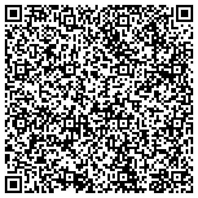 QR-код с контактной информацией организации ПОВОЛЖСКИЙ БАНК СБЕРБАНКА РОССИИ АСТРАХАНСКОЕ ОТДЕЛЕНИЕ № 8625/151