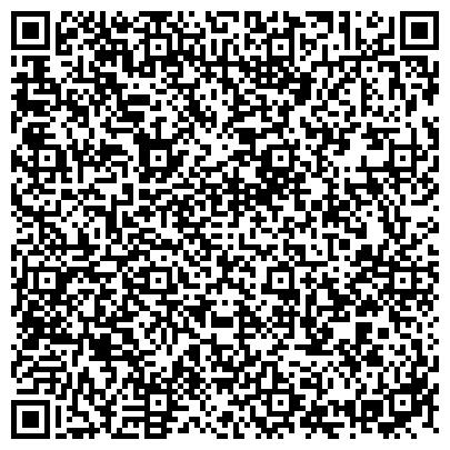 QR-код с контактной информацией организации ПОВОЛЖСКИЙ БАНК СБЕРБАНКА РОССИИ АСТРАХАНСКОЕ ОТДЕЛЕНИЕ № 8625/152