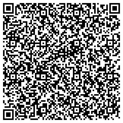 QR-код с контактной информацией организации ПОВОЛЖСКИЙ БАНК СБЕРБАНКА РОССИИ АСТРАХАНСКОЕ ОТДЕЛЕНИЕ № 8625/158
