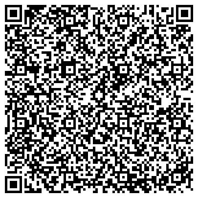 QR-код с контактной информацией организации ПОВОЛЖСКИЙ БАНК СБЕРБАНКА РОССИИ АСТРАХАНСКОЕ ОТДЕЛЕНИЕ № 8625/171