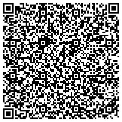 QR-код с контактной информацией организации ПОВОЛЖСКИЙ БАНК СБЕРБАНКА РОССИИ АСТРАХАНСКОЕ ОТДЕЛЕНИЕ № 8625/182