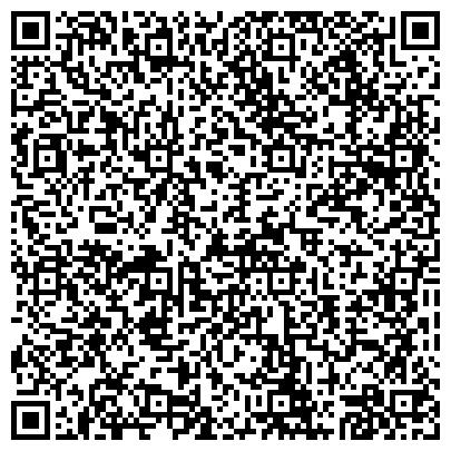 QR-код с контактной информацией организации ПОВОЛЖСКИЙ БАНК СБЕРБАНКА РОССИИ АСТРАХАНСКОЕ ОТДЕЛЕНИЕ № 8625/195