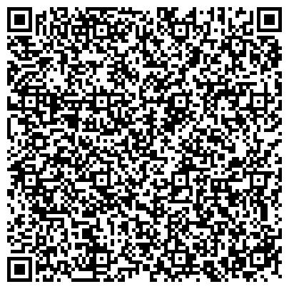QR-код с контактной информацией организации ПОВОЛЖСКИЙ БАНК СБЕРБАНКА РОССИИ АСТРАХАНСКОЕ ОТДЕЛЕНИЕ № 8625/199