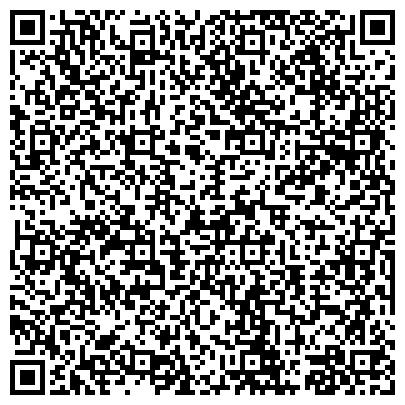 QR-код с контактной информацией организации ПОВОЛЖСКИЙ БАНК СБЕРБАНКА РОССИИ АСТРАХАНСКОЕ ОТДЕЛЕНИЕ № 8625/202