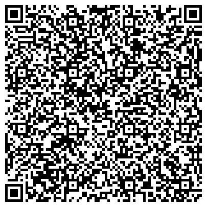 QR-код с контактной информацией организации ПОВОЛЖСКИЙ БАНК СБЕРБАНКА РОССИИ ТРУСОВСКОЕ ОТДЕЛЕНИЕ № 6114/0168 ФИЛИАЛ