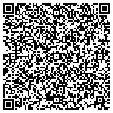 QR-код с контактной информацией организации РОССЕЛЬХОЗБАНК ОАО АСТРАХАНСКИЙ ФИЛИАЛ