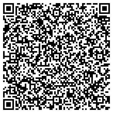 QR-код с контактной информацией организации ЦБ РФ ПО АСТРАХАНСКОЙ ОБЛАСТИ