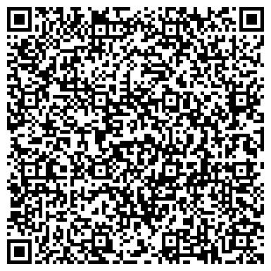 QR-код с контактной информацией организации КОЖЕВНИКОВ, ИП