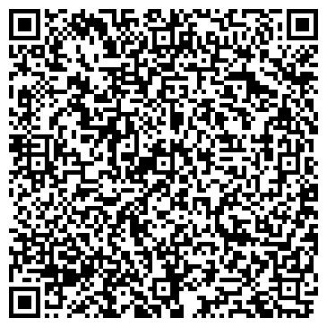 QR-код с контактной информацией организации ПРОДОВОЛЬСТВЕННАЯ КОМПАНИЯ