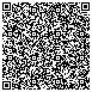 QR-код с контактной информацией организации КРАСНОАРМЕЙСКИЙ ЗАВОД ФРУКТОВЫХ И МИНЕРАЛЬНЫХ ВОД