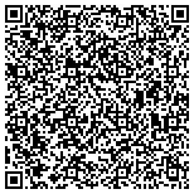 QR-код с контактной информацией организации ТЕРМО КРИСТИ ПРЕДСТАВИТЕЛЬСТВО МОСКОВСКОЙ ФАБРИКИ