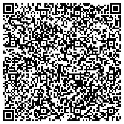 QR-код с контактной информацией организации БИЛЬЯРДЫ И АКСЕССУАРЫ ТЫРИН Н. В. ПРЕДСТАВИТЕЛИ РУПТУР