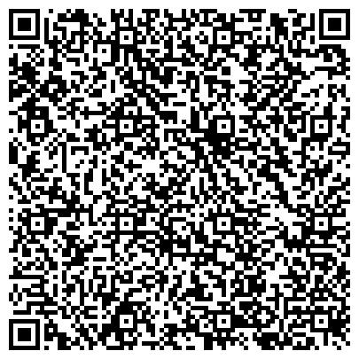 QR-код с контактной информацией организации НАЦИОНАЛЬНЫЙ ЦЕНТР ЭКСПЕРТИЗЫ ЛЕКАРСТВЕННЫХ СРЕДСТВ РГП ТЕРРИТОРИАЛЬНЫЙ ФИЛИАЛ