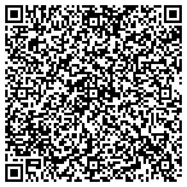 QR-код с контактной информацией организации ООО ЛИБРИС, КНИГОТОРГОВОЕ ОБЪЕДИНЕНИЕ