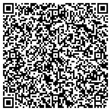 QR-код с контактной информацией организации НЕФТЕМЕТАЛЛ-ВОЛГОГРАД, ООО