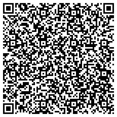 QR-код с контактной информацией организации Научно-Промышленная Компания «САУК», Общество с ограниченной ответственностью