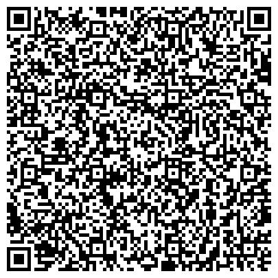 QR-код с контактной информацией организации Субъект предпринимательской деятельности ИП Жуковский Дмитрий Валерьевич