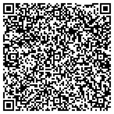 QR-код с контактной информацией организации Общество с ограниченной ответственностью ООО Все для тепла