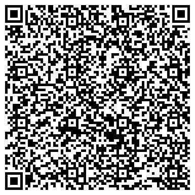 QR-код с контактной информацией организации ООО «Автомобильные инновации», Общество с ограниченной ответственностью