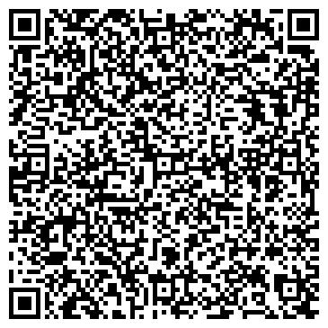 QR-код с контактной информацией организации Частное предприятие ЧТУП КлиматСтандарт