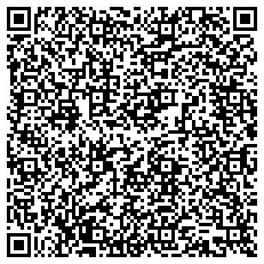 """QR-код с контактной информацией организации Частное предприятие Частное предприятие """"Нокайхатсу"""""""