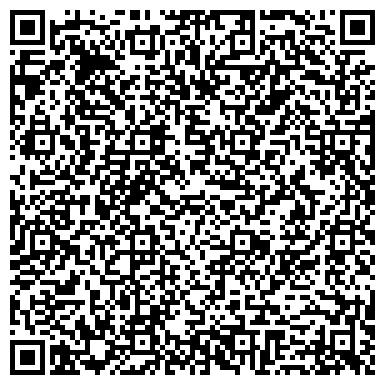QR-код с контактной информацией организации Частное предприятие ЧТУП «Климат Хауз»