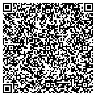 QR-код с контактной информацией организации Частное предприятие Частное предприятие «Ремонт АКПП»