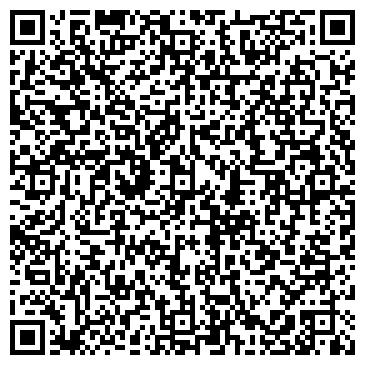 QR-код с контактной информацией организации ЧПУП «ПрофАвтоматика», Частное предприятие