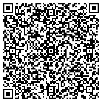 QR-код с контактной информацией организации ИП Никитин С.Ю.