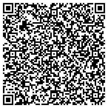 QR-код с контактной информацией организации и.п. Лаберко Виктор Михайлович