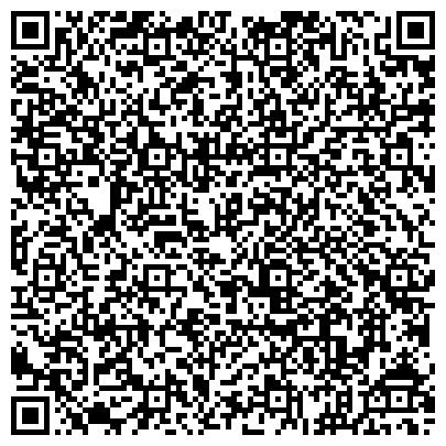 """QR-код с контактной информацией организации ТОО «ДЕРОНСТРОЙ» Магазин """"МИР ВЕНТИЛЯЦИИ И АВТОМАТИКИ"""""""