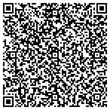 QR-код с контактной информацией организации Частное предприятие ИМФ «Теплолюкс»