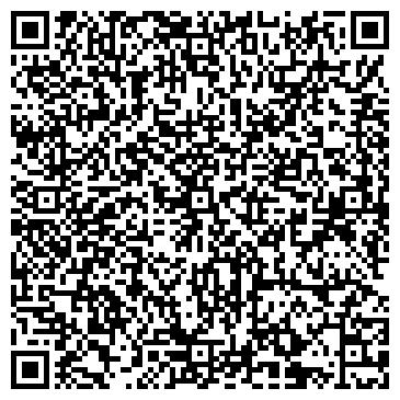 QR-код с контактной информацией организации Субъект предпринимательской деятельности climate parts