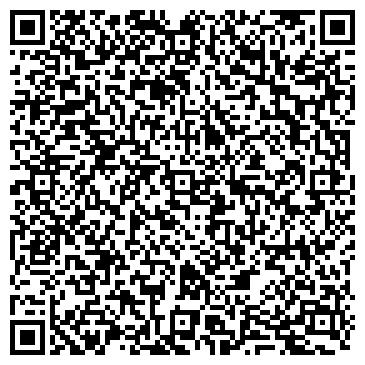 QR-код с контактной информацией организации ИП Энергореммонтаж