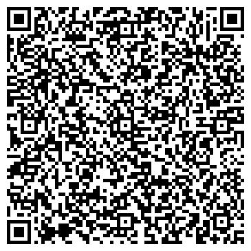 QR-код с контактной информацией организации Субъект предпринимательской деятельности ИП Агарков В.П.