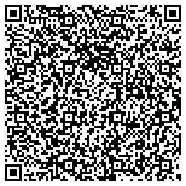 QR-код с контактной информацией организации Субъект предпринимательской деятельности Магазин систем безопасности