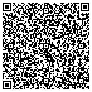 QR-код с контактной информацией организации Частное предприятие Тепло Украина
