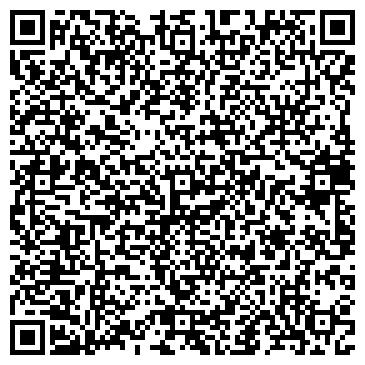 QR-код с контактной информацией организации Другая ЧП Мельник С.М.