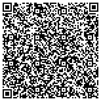 QR-код с контактной информацией организации Субъект предпринимательской деятельности Интернет-магазин автотоваров «SCT-MANNOL»