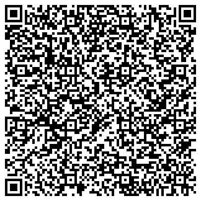 """QR-код с контактной информацией организации Запчасти для легковых автомобилей и внедорожников """"AnVanCar"""""""