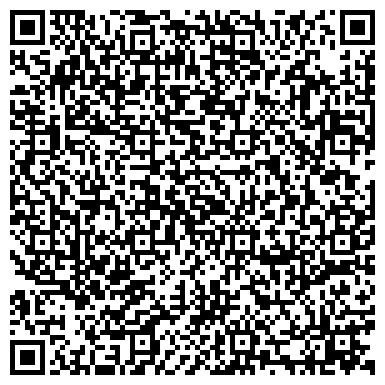 QR-код с контактной информацией организации Интернет-магазин АВТОПЛАСТИК