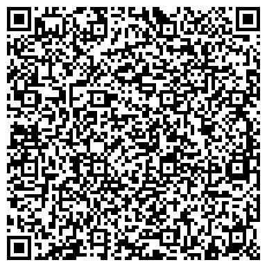 QR-код с контактной информацией организации Частное предприятие Техно-торговый центр «Rinnai»