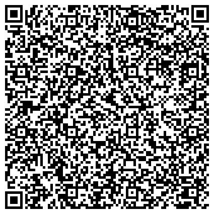 QR-код с контактной информацией организации Разборка Renault Kangoo Trafic Peugeot Partner Expert Citroen Berlingo Jumpy Fiat Scudo.