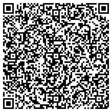 QR-код с контактной информацией организации Субъект предпринимательской деятельности ELEKTROINSTRUMENTY