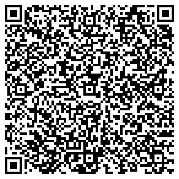 QR-код с контактной информацией организации ПЛАНЕТА ОБОРУДОВАНИЯ Донецк