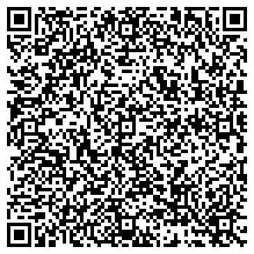 QR-код с контактной информацией организации ЧП «ГарантЭнергоСервис»
