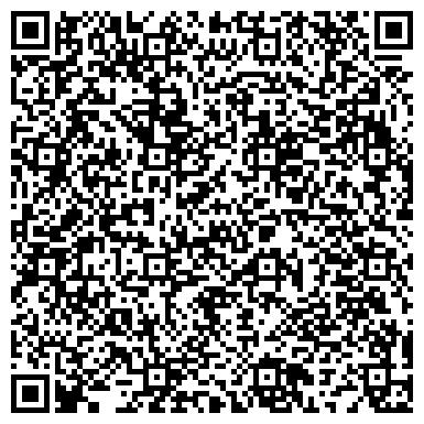 QR-код с контактной информацией организации Частное предприятие SYTNYK TYRES Company