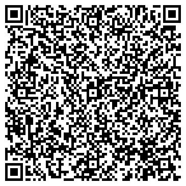 QR-код с контактной информацией организации МАГНАТ ТРЕЙД ЭНТЕРПРАЙЗ