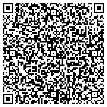 QR-код с контактной информацией организации Субъект предпринимательской деятельности ИМАСЦ «ТЕРМОПЛЮС»